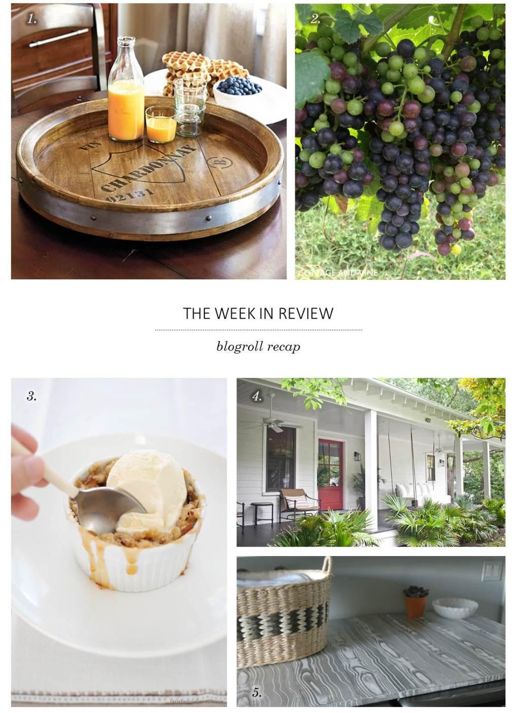 WhereWeAreBlog Week in Review